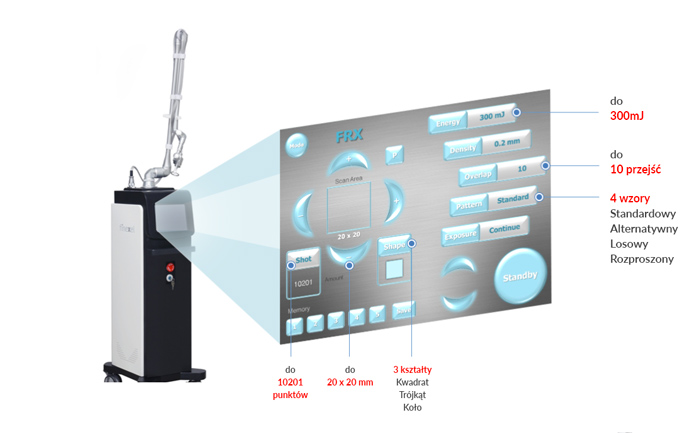 Prosty i przyjazny interface lasera CO2 Finexel